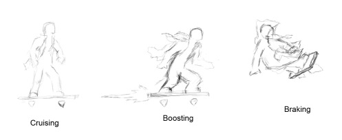 Hoverboard Boosting and Braking